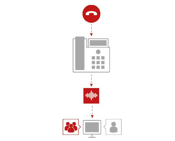 Telisca Recording